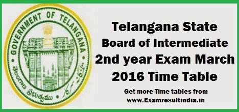 Telangana State Declares Intermediate Board Exams from 2nd March