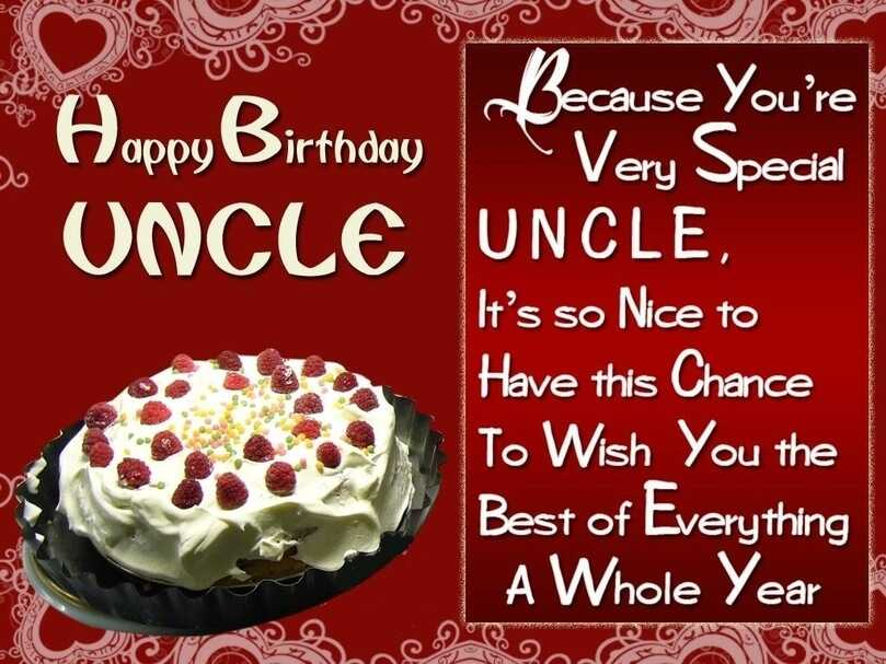 Belated Happy 50th Birthday Wishes for My Dear Uncle in English